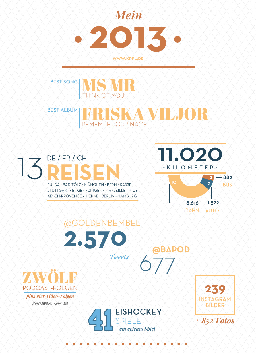 2013-in-numbers